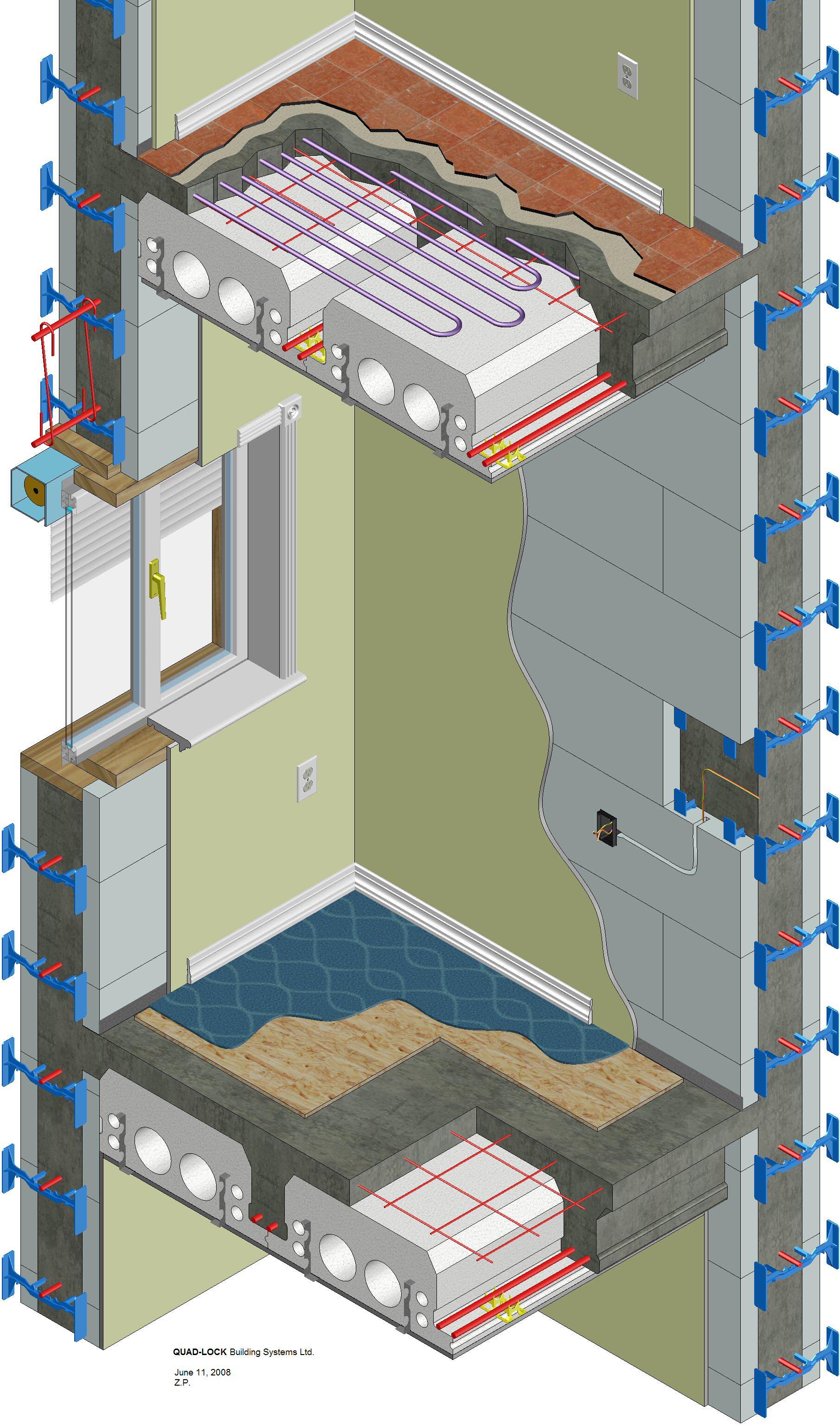quad-lock_quad-deck_corner_illustration